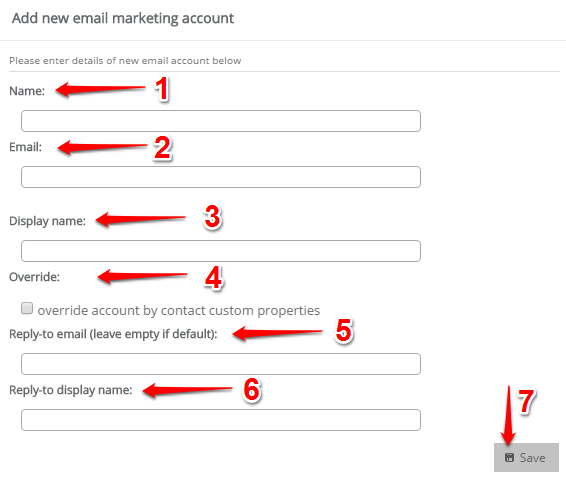 email marketing account