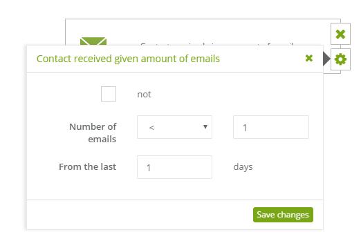 given amount